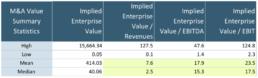 MA Summary Q1 Stats Q1 2014