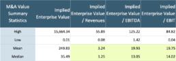 MA Summary Statistics Highlight